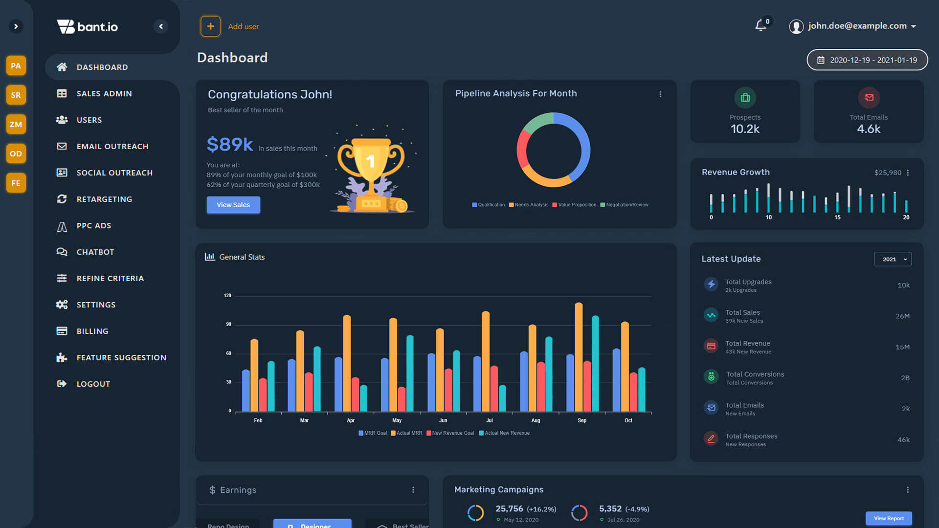 Image of CRM Dashboard