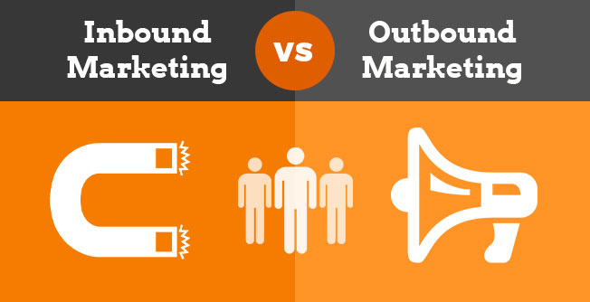 Inbound V.S. Outbound Marketing