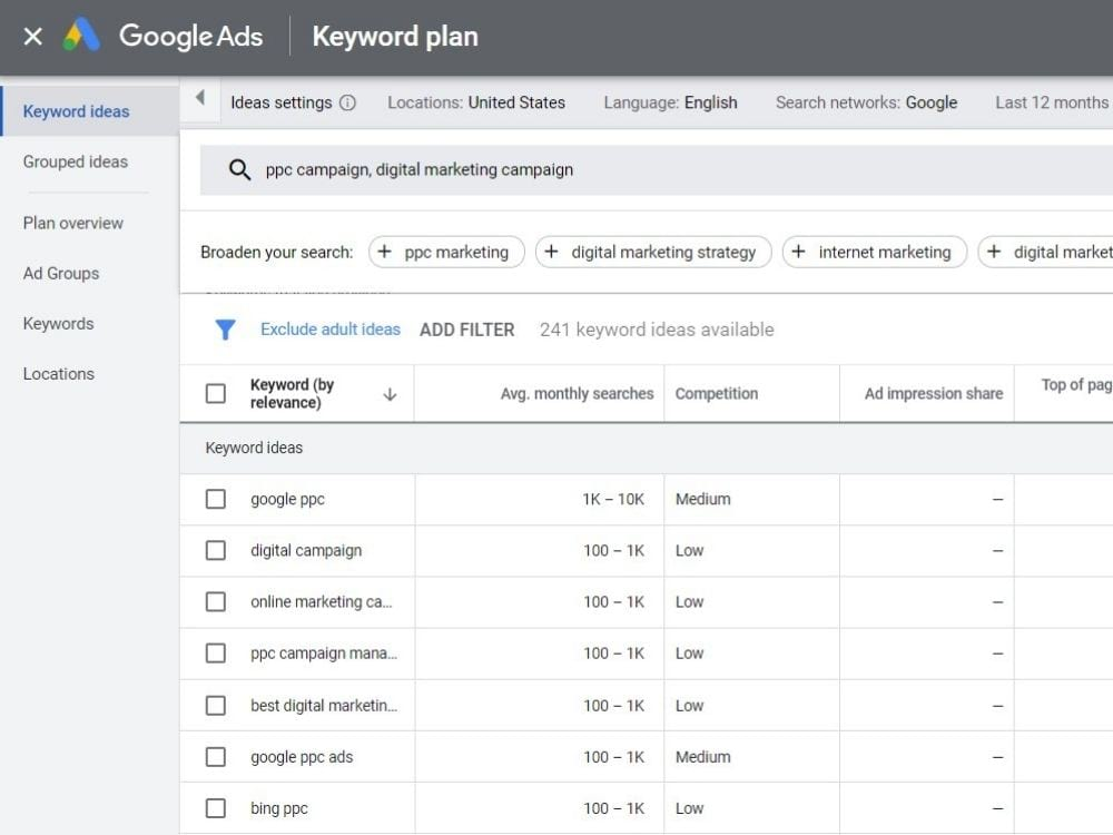 Choosing keywords for a PPC campaign.